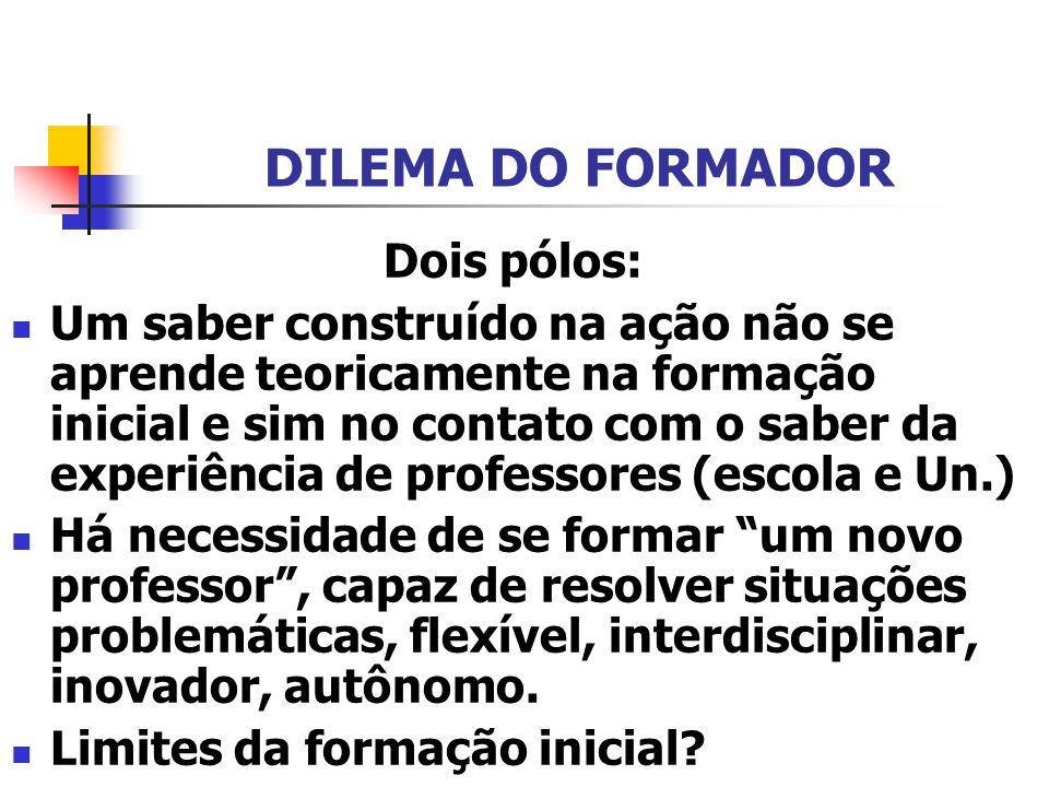 DILEMA DO FORMADOR Dois pólos: