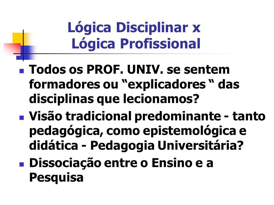 Lógica Disciplinar x Lógica Profissional
