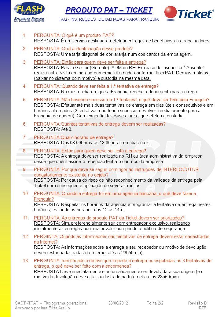 FAQ - INSTRUÇÕES DETALHADAS PARA FRANQUIA