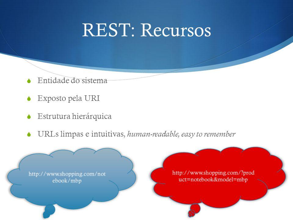 REST: Recursos Entidade do sistema Exposto pela URI