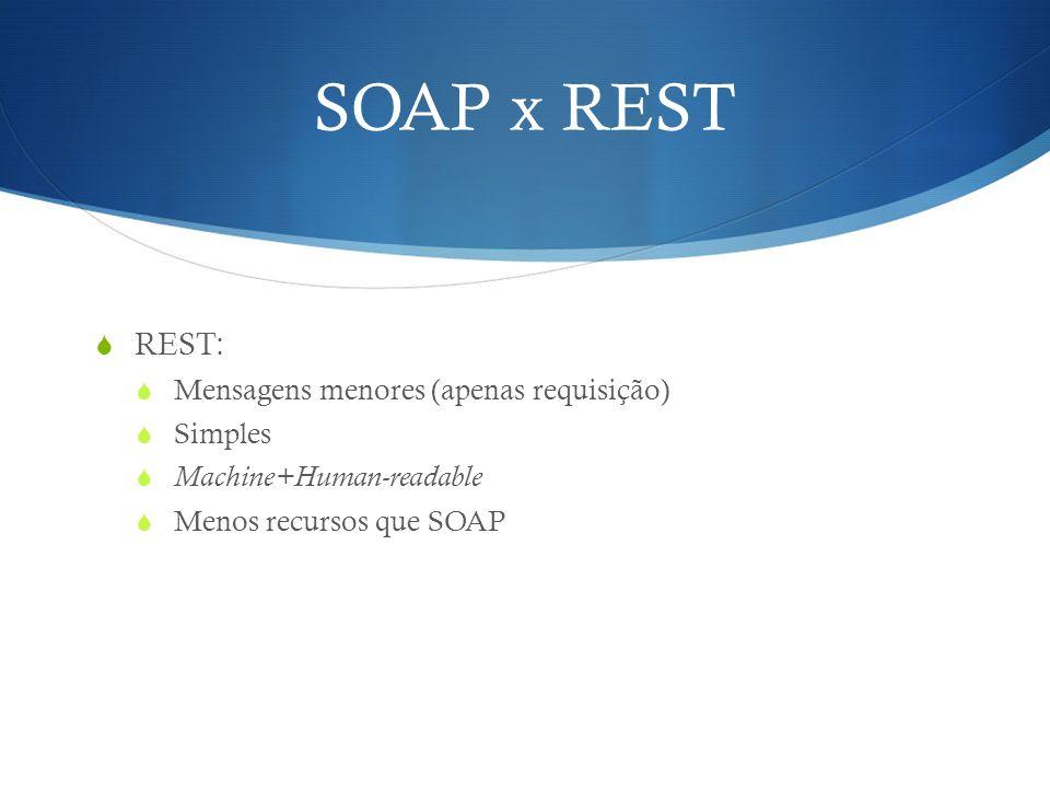 SOAP x REST REST: Mensagens menores (apenas requisição) Simples