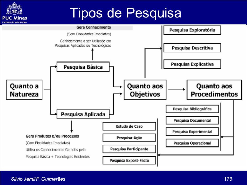 Tipos de Pesquisa Silvio Jamil F. Guimarães