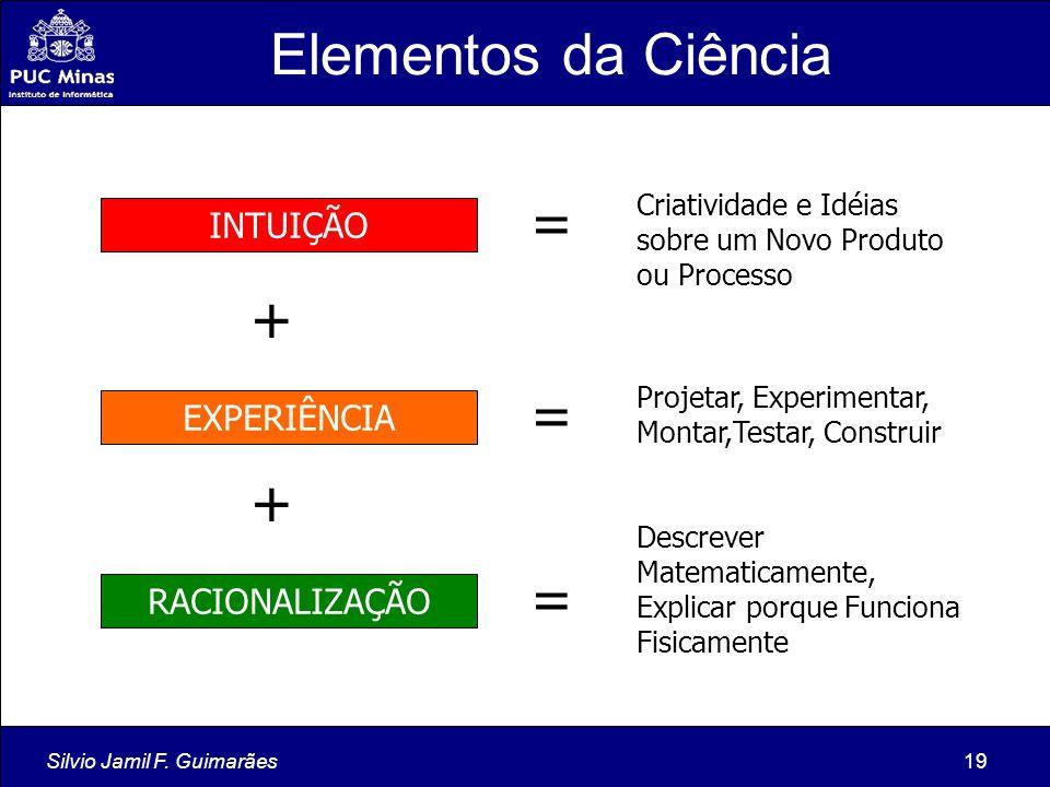 Elementos da Ciência + = INTUIÇÃO EXPERIÊNCIA RACIONALIZAÇÃO
