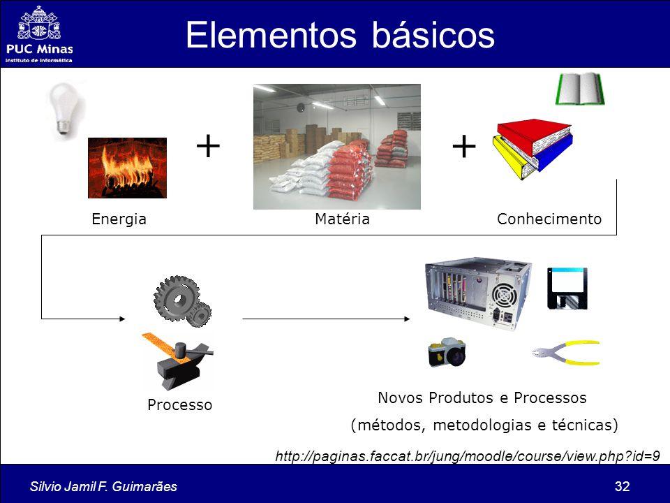 Elementos básicos + Matéria Energia Conhecimento