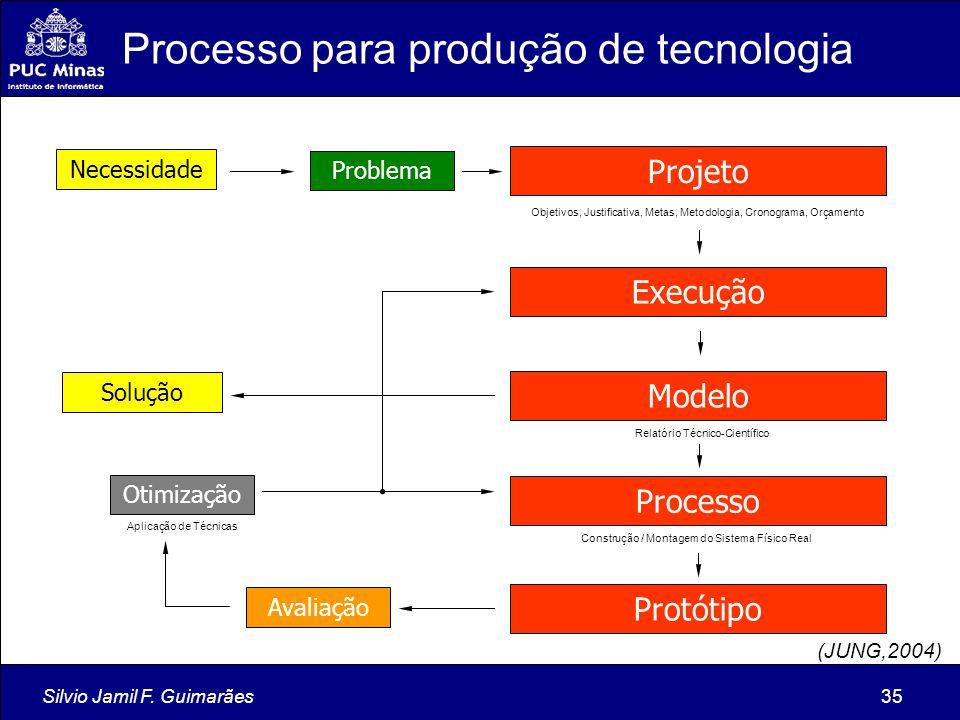 Processo para produção de tecnologia