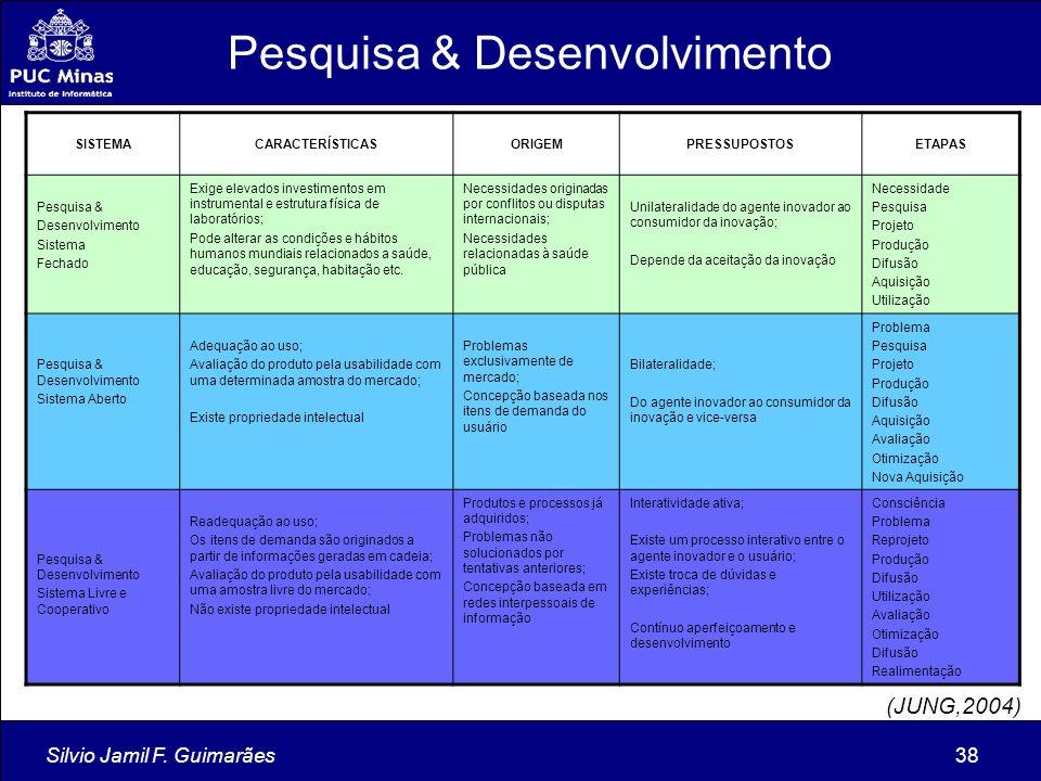Pesquisa & Desenvolvimento