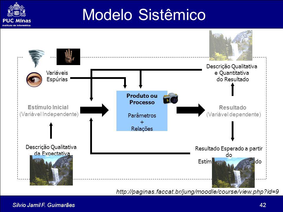 Modelo Sistêmico Produto ou Processo. Parâmetros. + Relações. Estímulo Inicial. (Variável Independente)