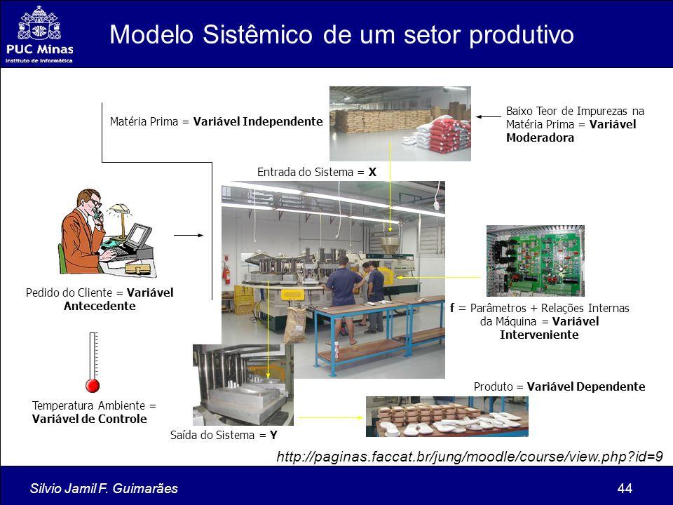 Modelo Sistêmico de um setor produtivo