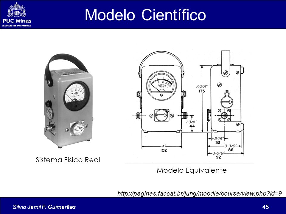 Modelo Científico Sistema Físico Real Modelo Equivalente