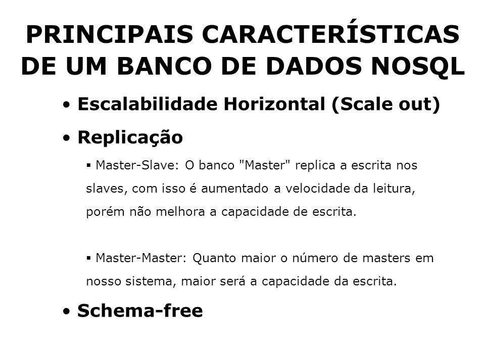 PRINCIPAIS CARACTERÍSTICAS DE UM BANCO DE DADOS NOSQL