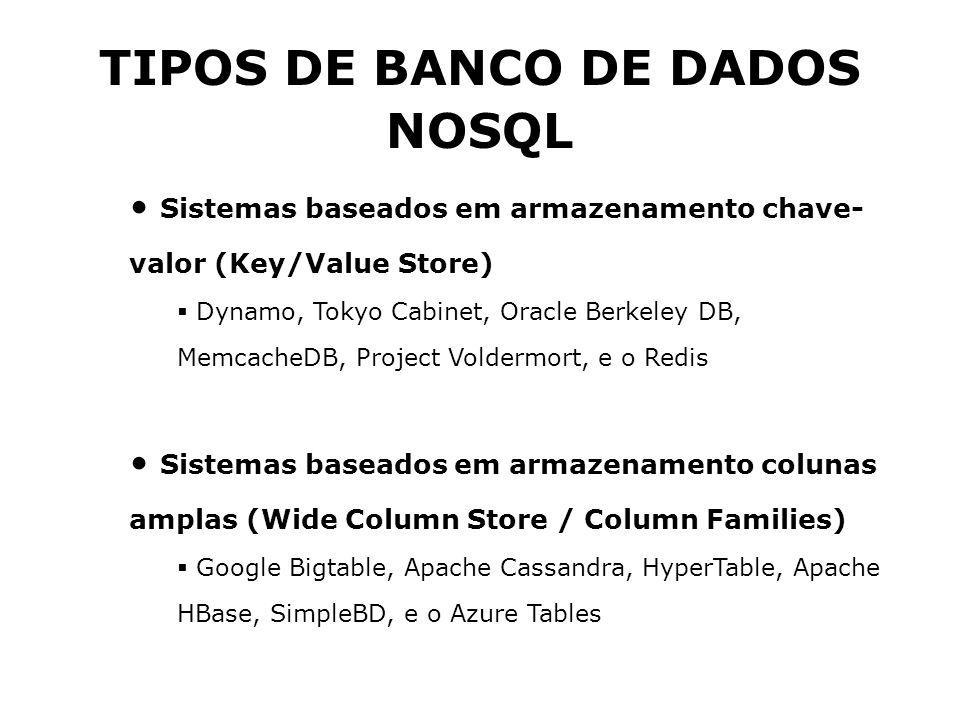 TIPOS DE BANCO DE DADOS NOSQL