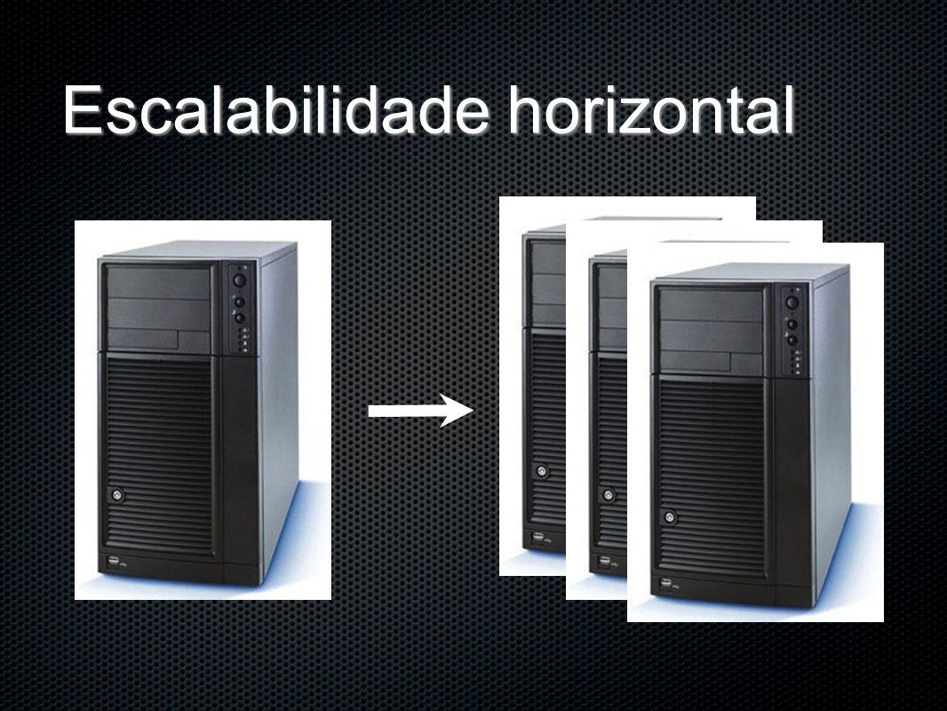 Escalabilidade horizontal