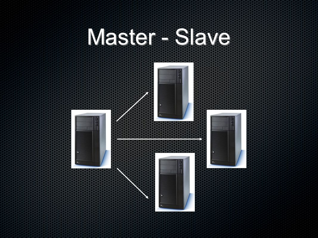 Master - Slave