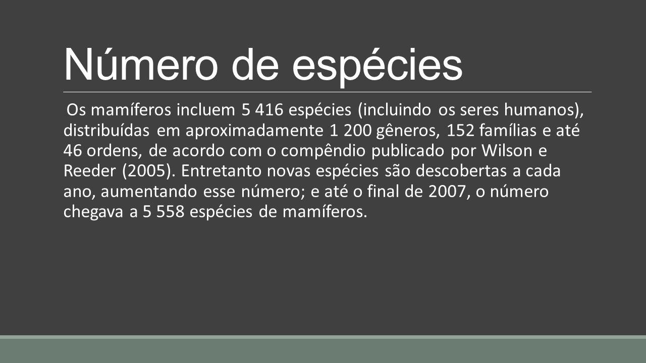 Número de espécies