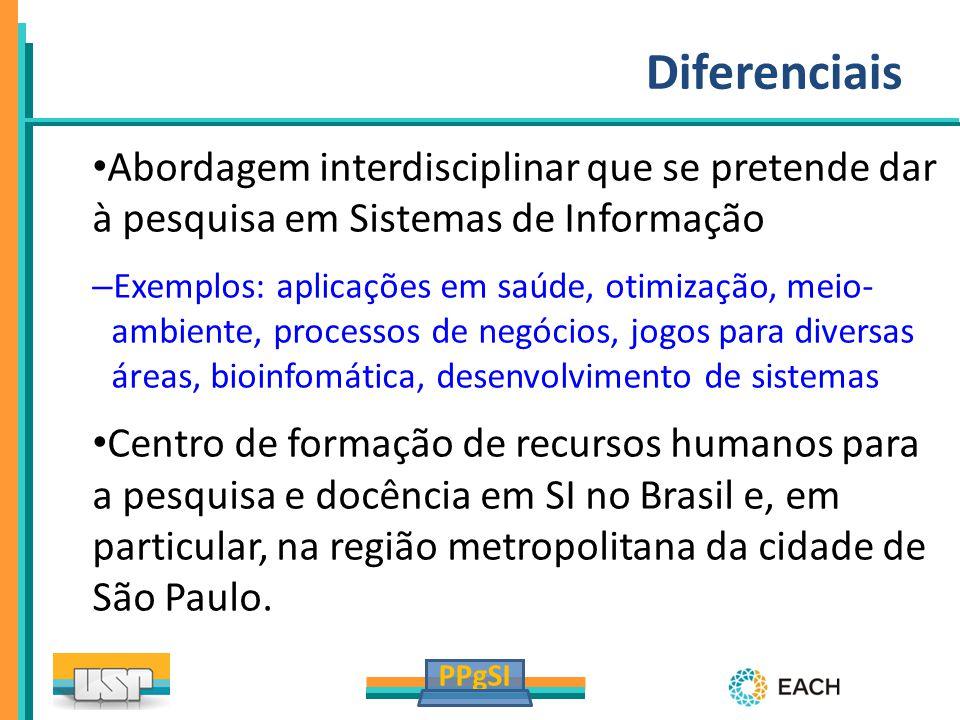 Diferenciais Abordagem interdisciplinar que se pretende dar à pesquisa em Sistemas de Informação.