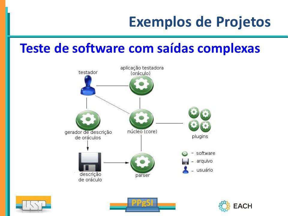 Exemplos de Projetos Teste de software com saídas complexas 17