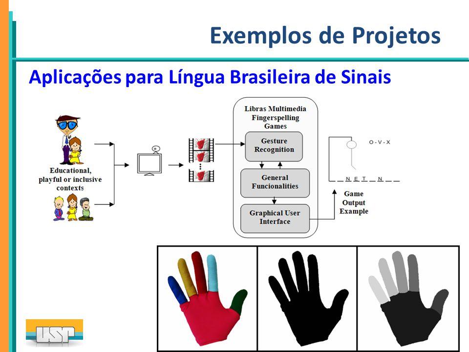 Exemplos de Projetos Aplicações para Língua Brasileira de Sinais 18