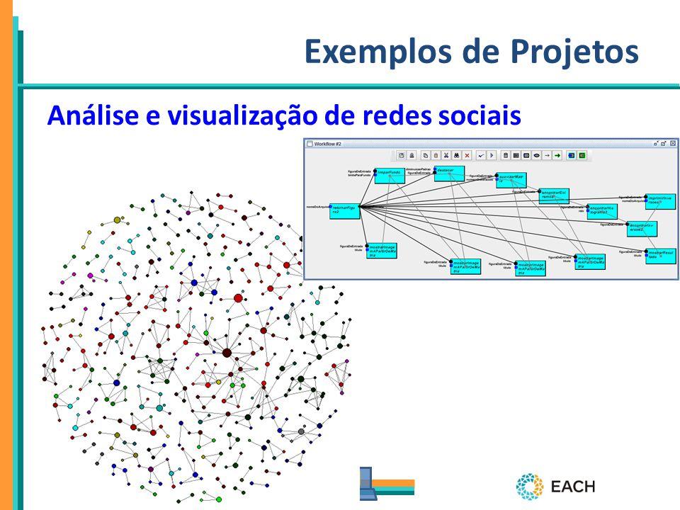 Exemplos de Projetos Análise e visualização de redes sociais 20