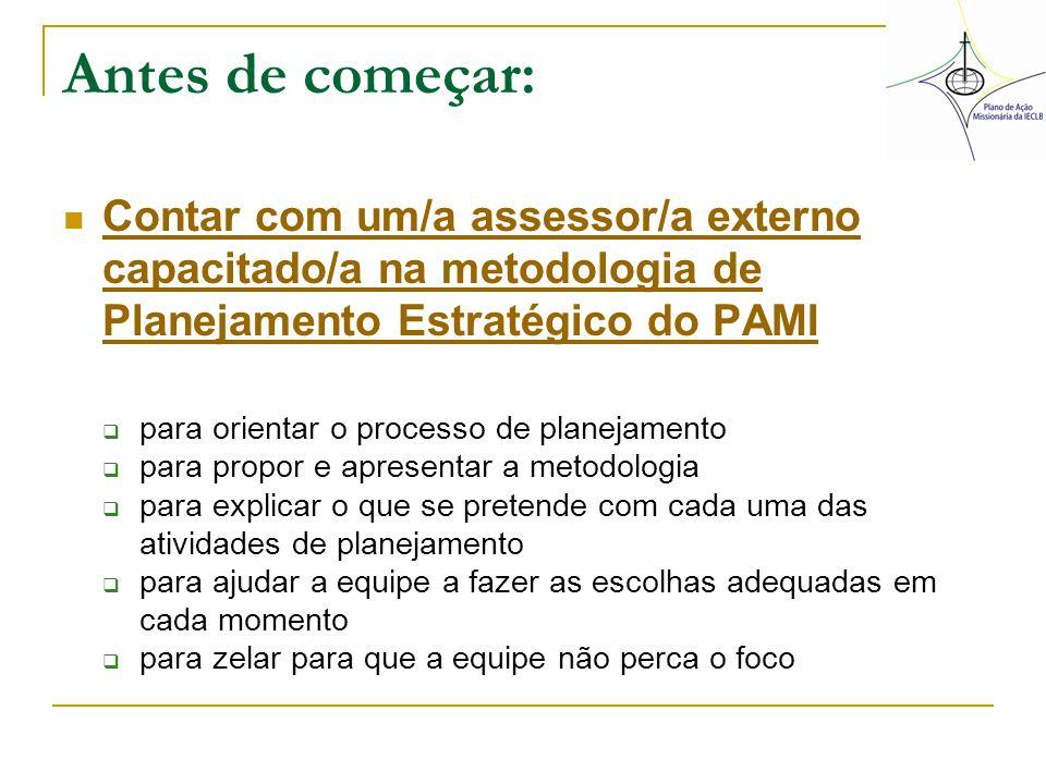 Antes de começar: Contar com um/a assessor/a externo capacitado/a na metodologia de Planejamento Estratégico do PAMI.