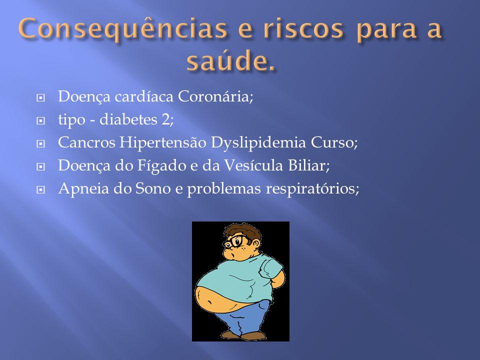 Consequências e riscos para a saúde.