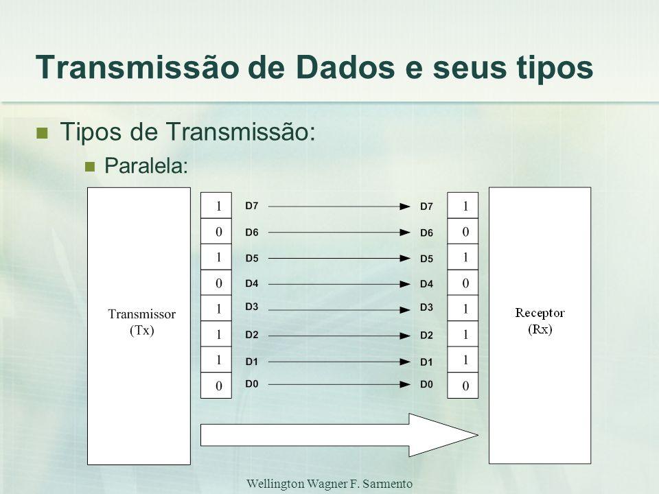 Transmissão de Dados e seus tipos
