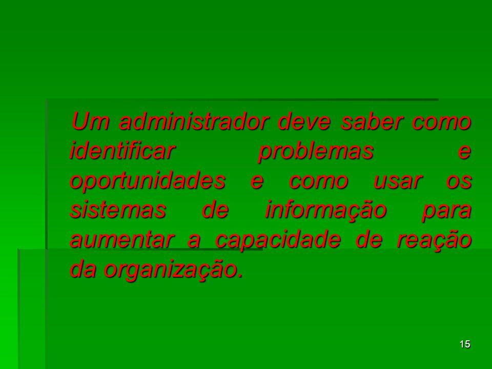 Um administrador deve saber como identificar problemas e oportunidades e como usar os sistemas de informação para aumentar a capacidade de reação da organização.