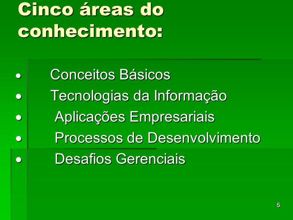 Cinco áreas do conhecimento: