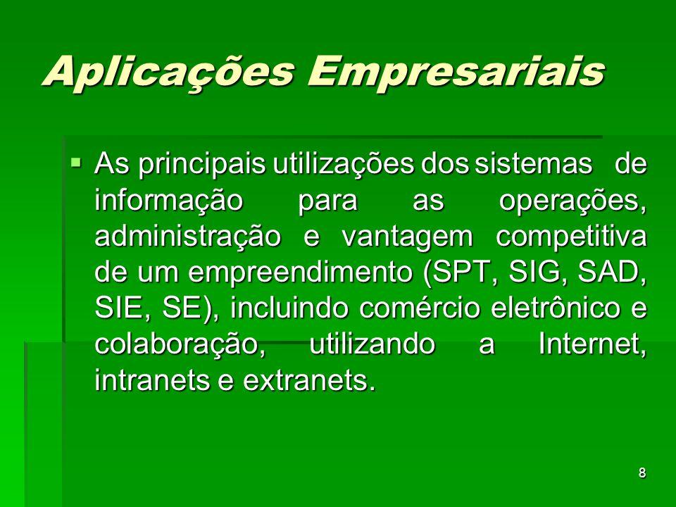 Aplicações Empresariais