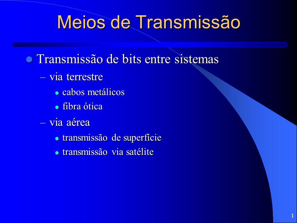 Meios de Transmissão Transmissão de bits entre sistemas via terrestre