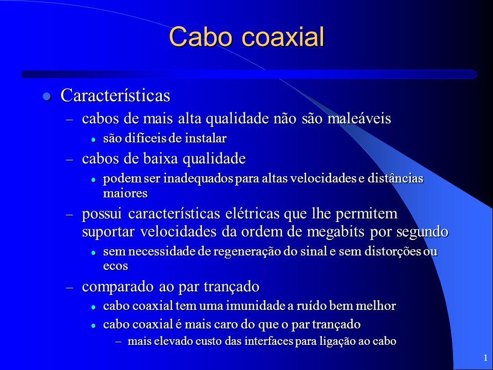 Cabo coaxial Características