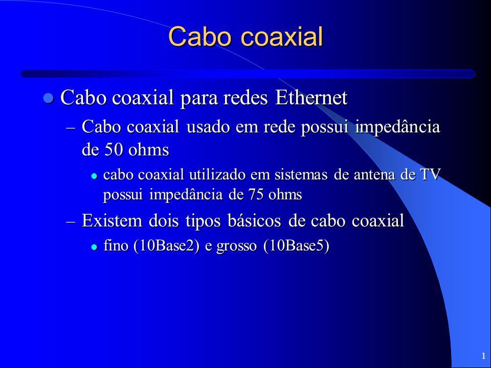 Cabo coaxial Cabo coaxial para redes Ethernet