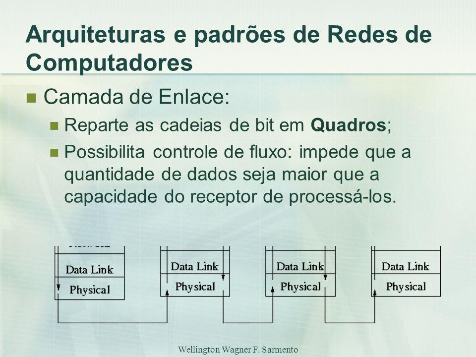 Arquiteturas e padrões de Redes de Computadores