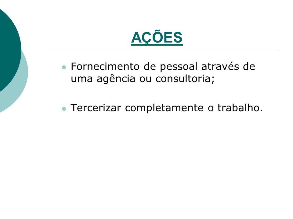 AÇÕES Fornecimento de pessoal através de uma agência ou consultoria;