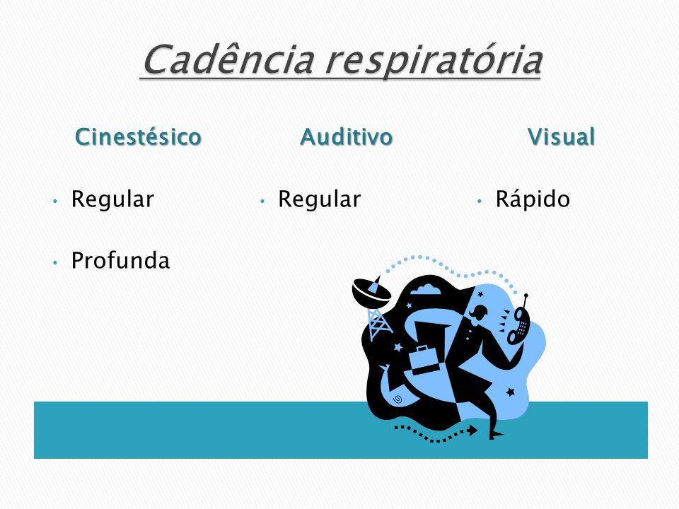 Cadência respiratória