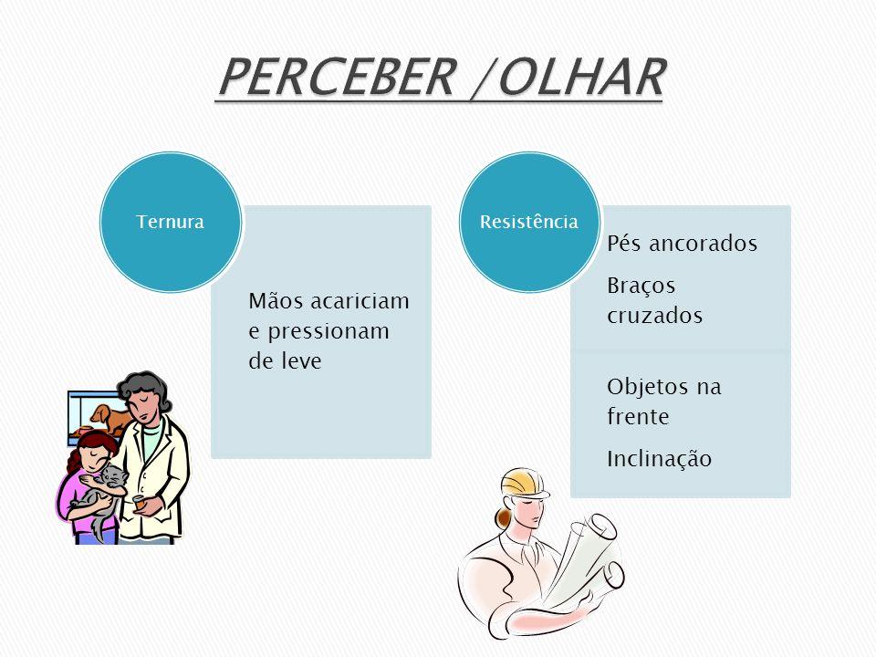 PERCEBER /OLHAR Pés ancorados Braços cruzados