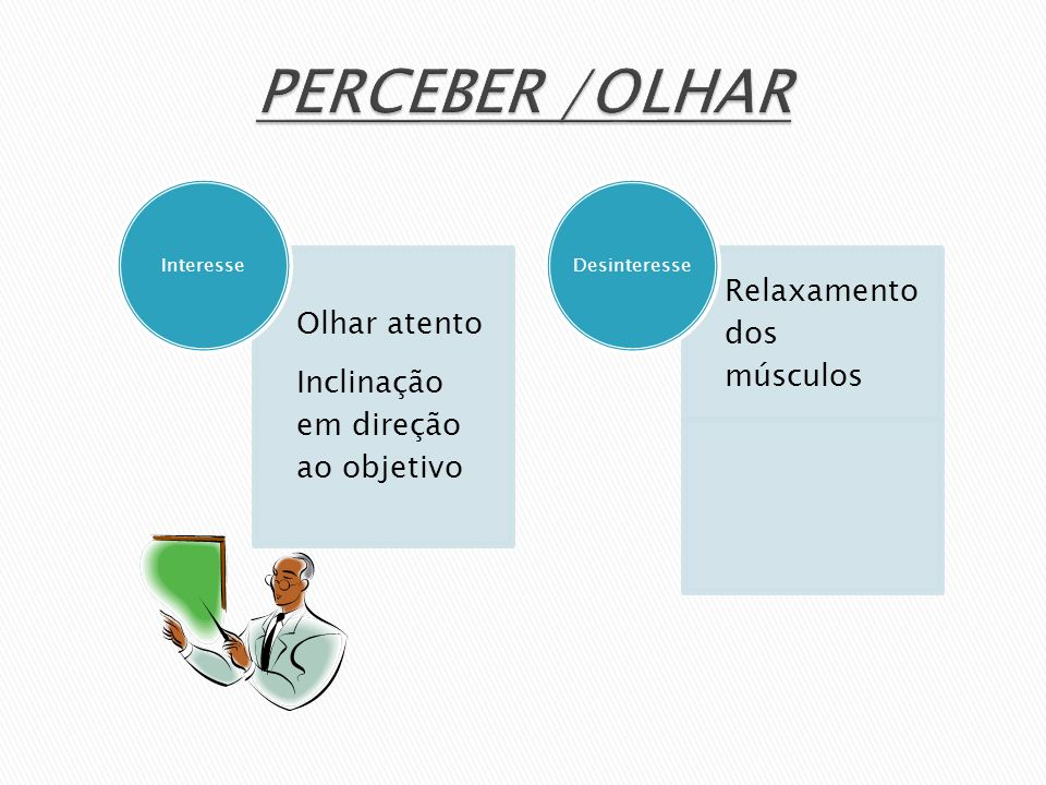 PERCEBER /OLHAR Relaxamento dos músculos Olhar atento