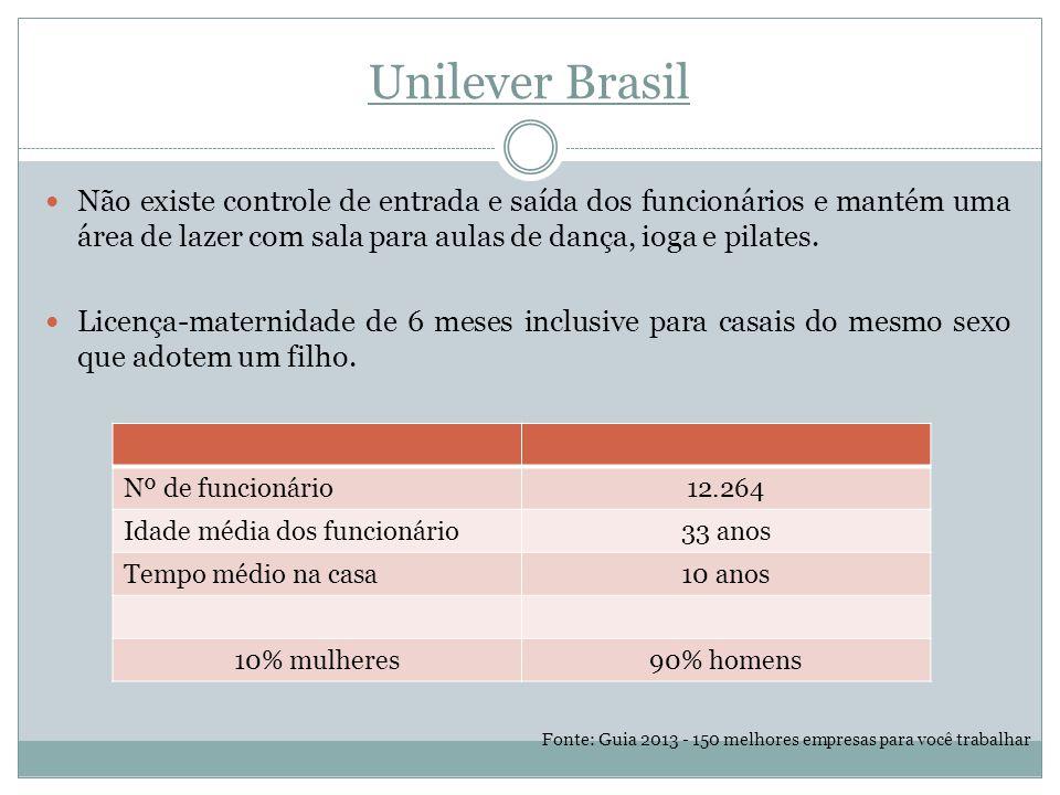 Unilever Brasil Não existe controle de entrada e saída dos funcionários e mantém uma área de lazer com sala para aulas de dança, ioga e pilates.