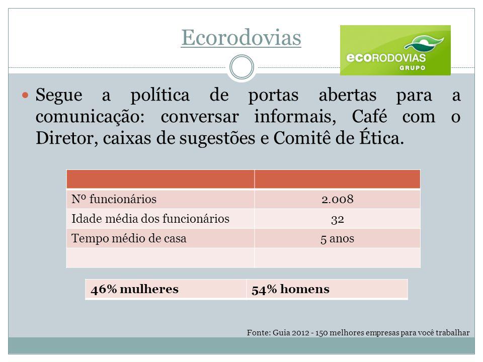 Ecorodovias Segue a política de portas abertas para a comunicação: conversar informais, Café com o Diretor, caixas de sugestões e Comitê de Ética.