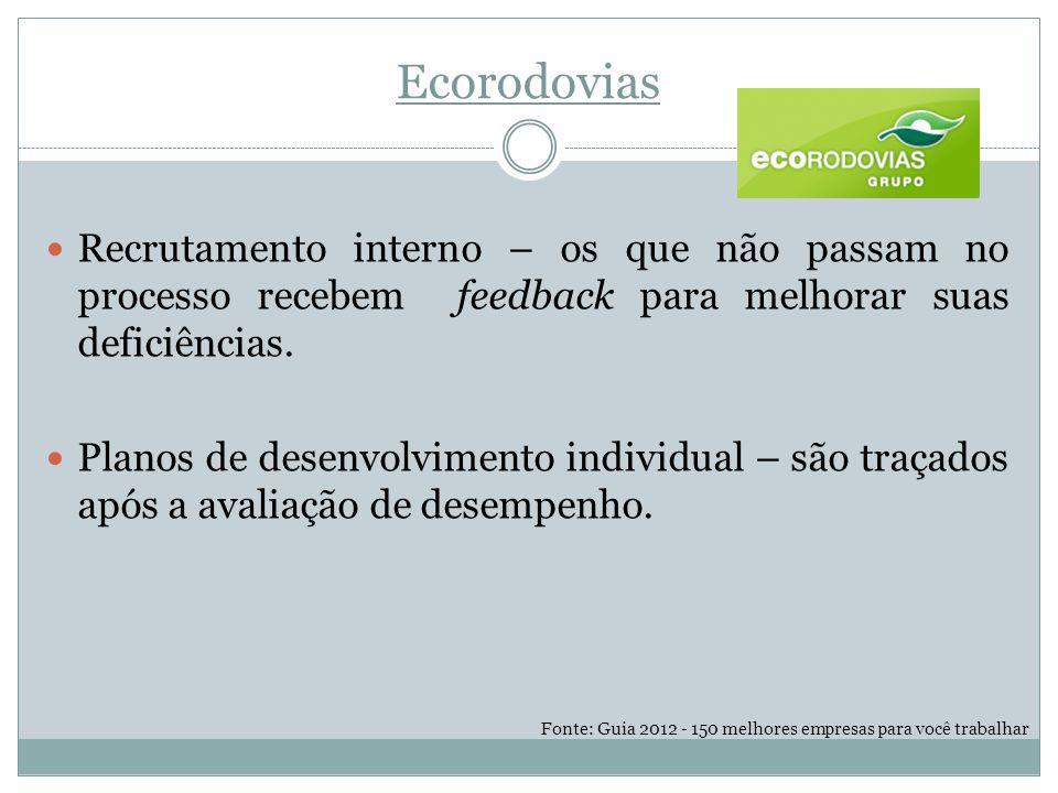 Ecorodovias Recrutamento interno – os que não passam no processo recebem feedback para melhorar suas deficiências.