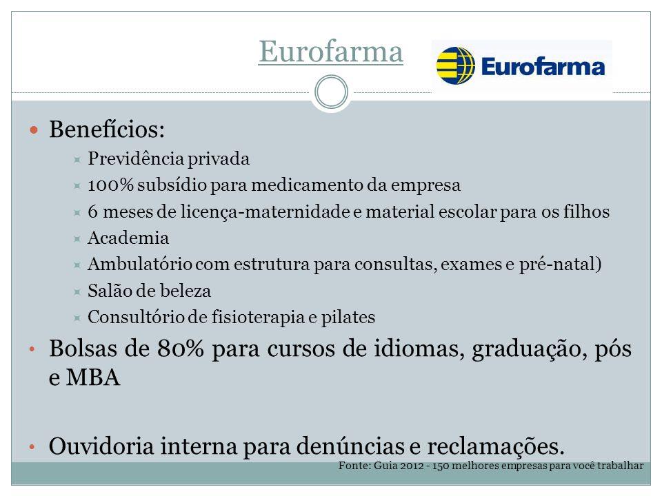 Eurofarma Benefícios: