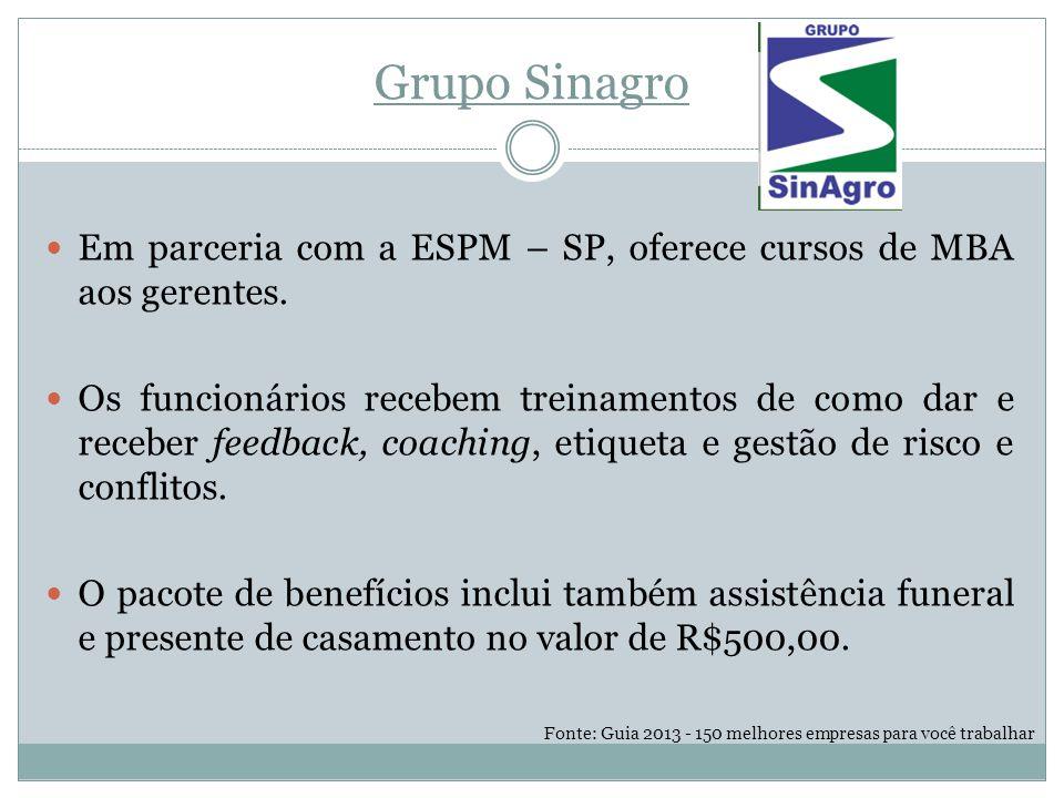 Grupo Sinagro Em parceria com a ESPM – SP, oferece cursos de MBA aos gerentes.