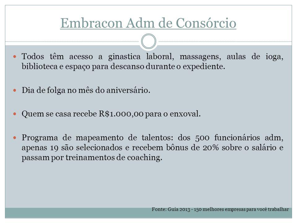 Embracon Adm de Consórcio