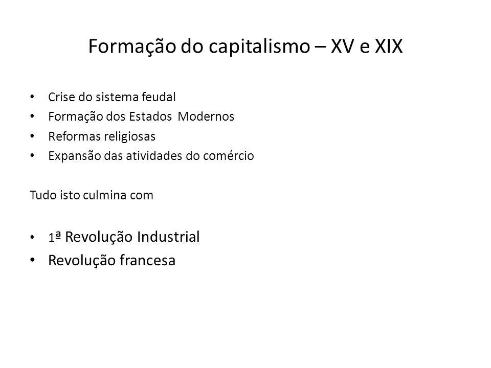 Formação do capitalismo – XV e XIX