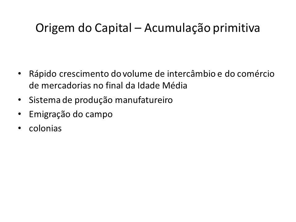 Origem do Capital – Acumulação primitiva