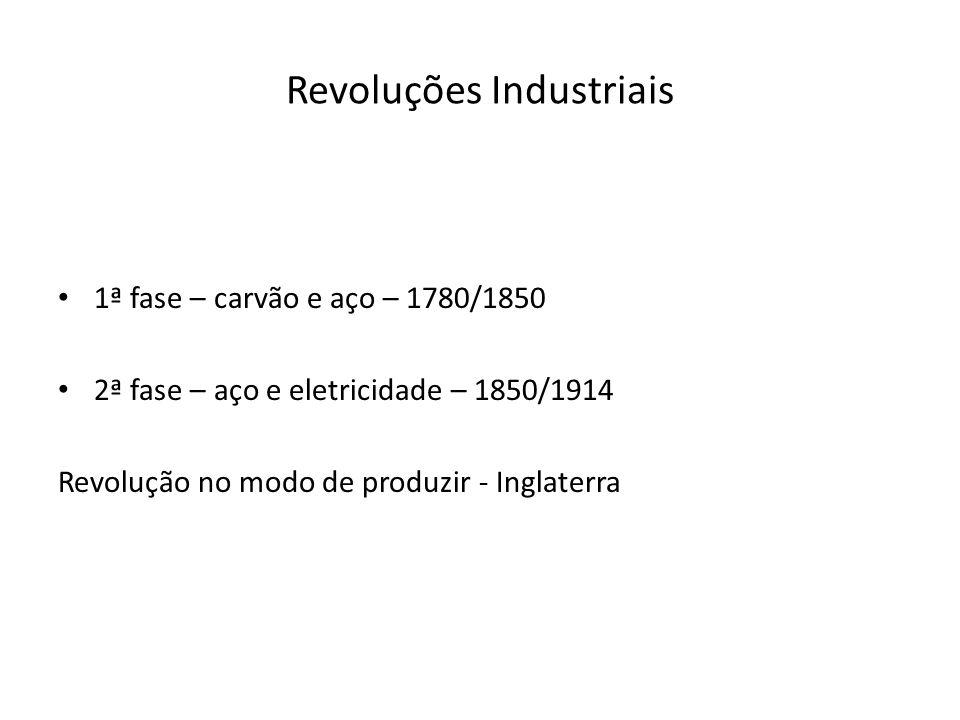 Revoluções Industriais
