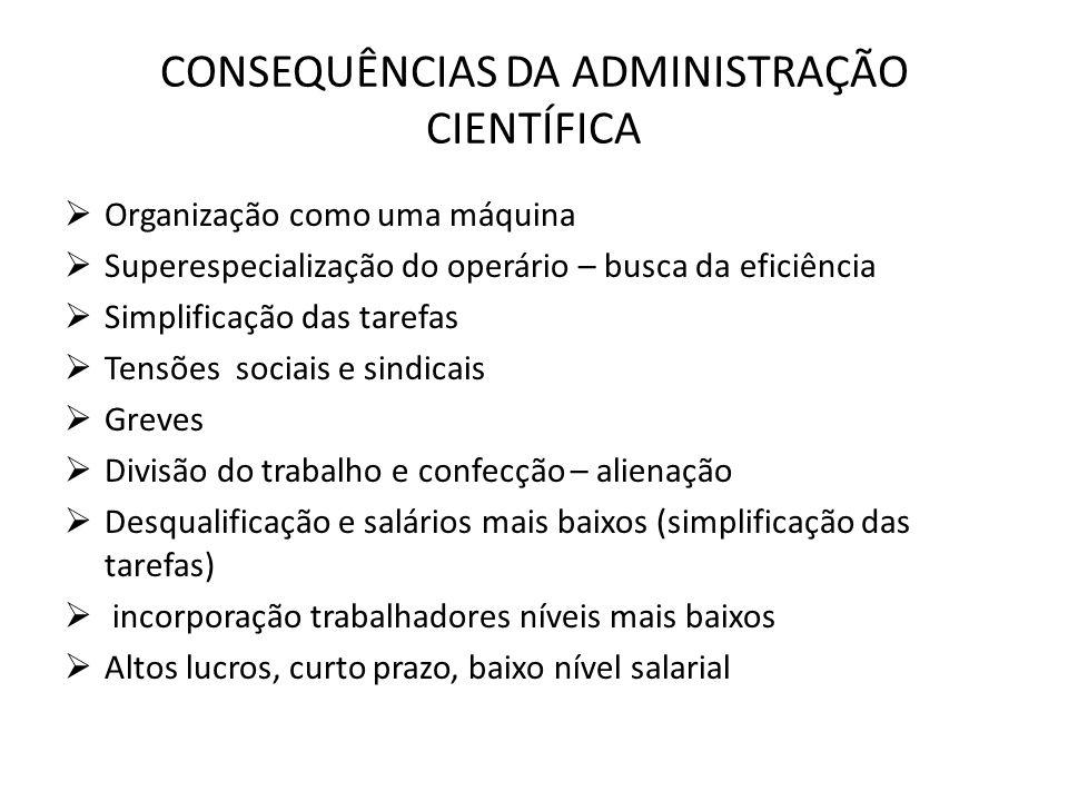 CONSEQUÊNCIAS DA ADMINISTRAÇÃO CIENTÍFICA