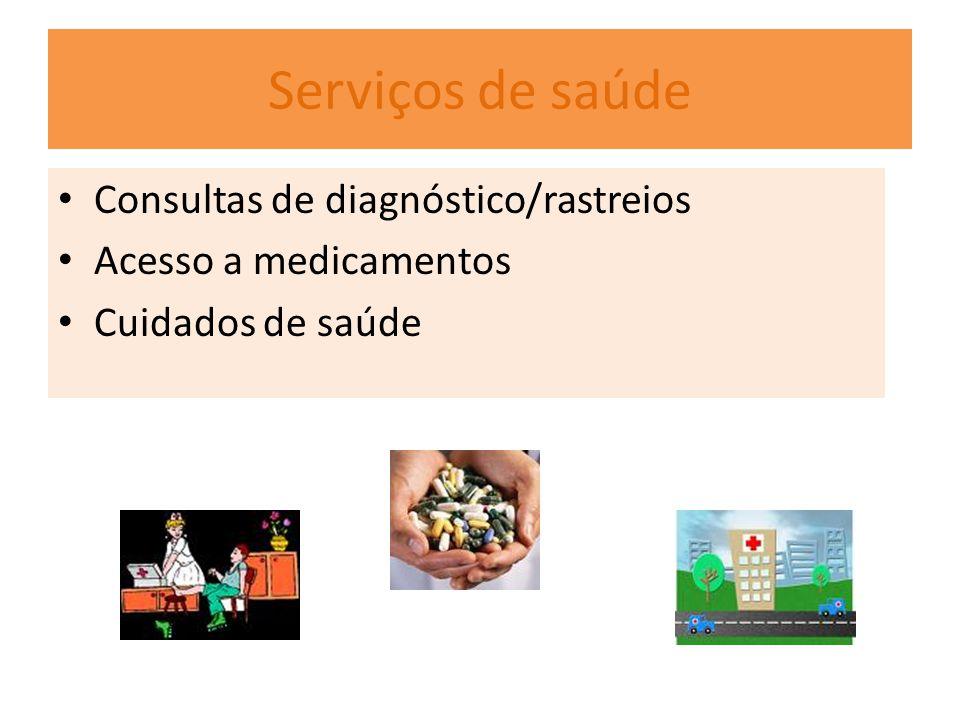 Serviços de saúde Consultas de diagnóstico/rastreios