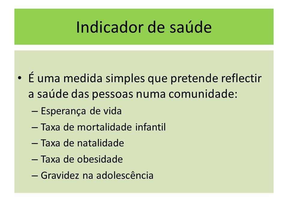 Indicador de saúde É uma medida simples que pretende reflectir a saúde das pessoas numa comunidade:
