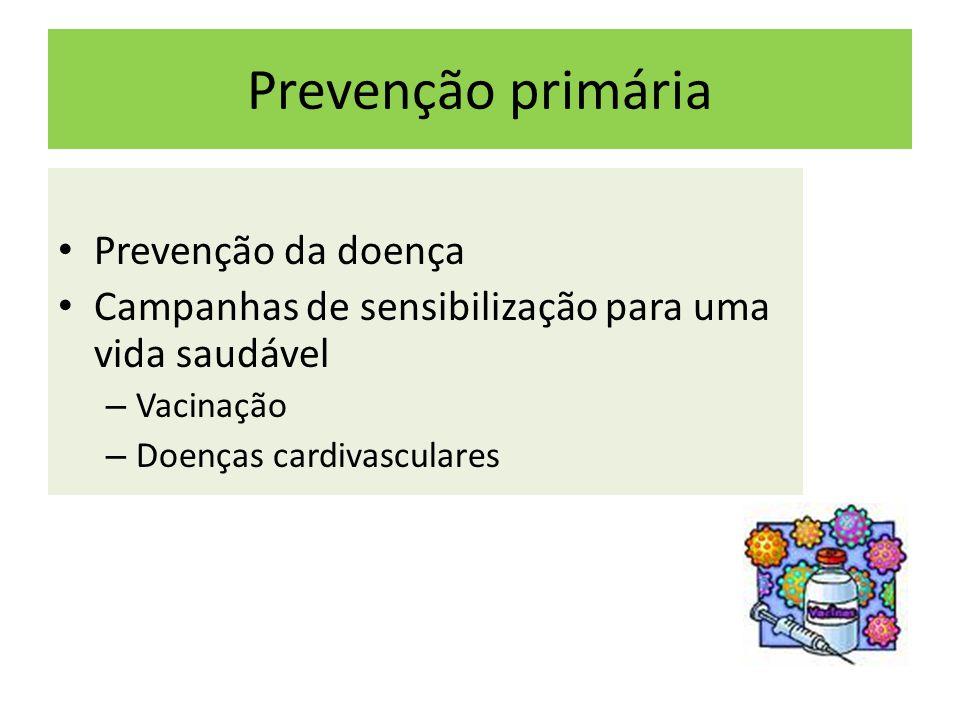 Prevenção primária Prevenção da doença