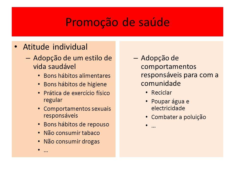 Promoção de saúde Atitude individual